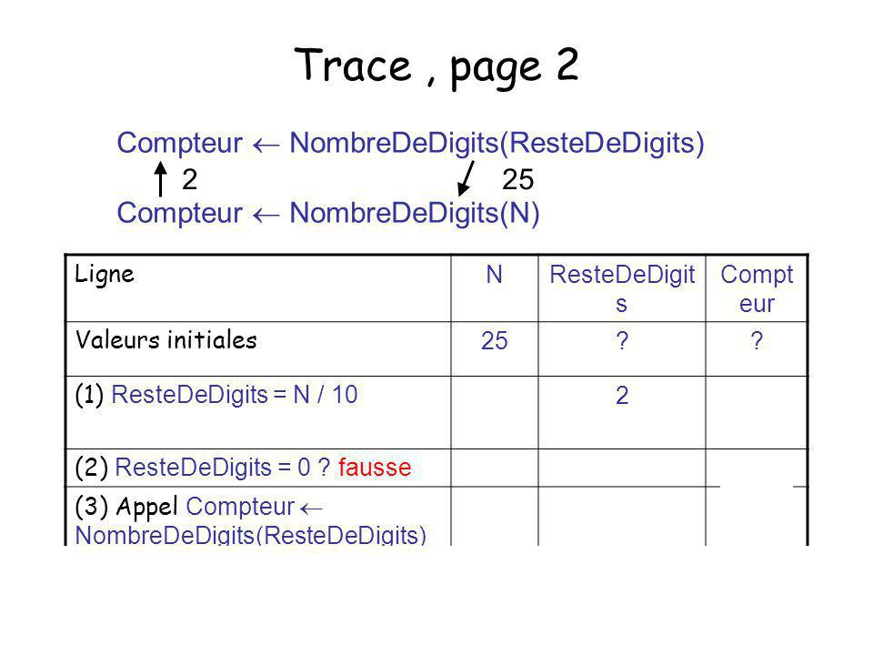 Trace , page 2 Compteur  NombreDeDigits(ResteDeDigits)