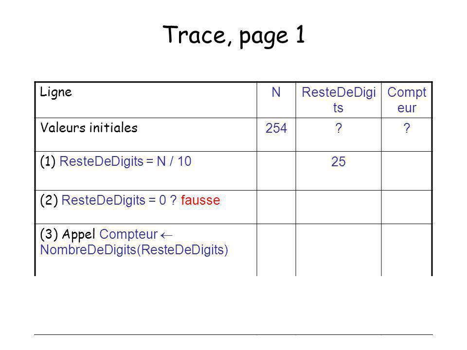 Trace, page 1 Ligne N ResteDeDigits Compteur Valeurs initiales 254