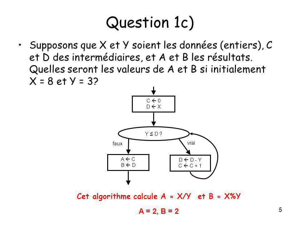 Cet algorithme calcule A = X/Y et B = X%Y