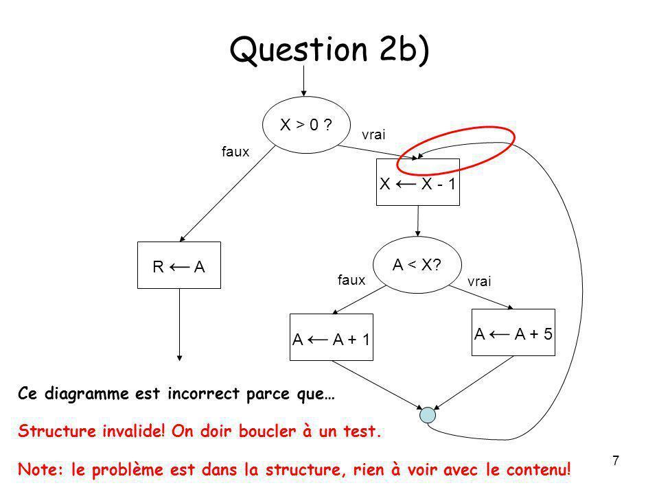 Question 2b) X > 0 X ← X - 1 R ← A A < X A ← A + 5 A ← A + 1