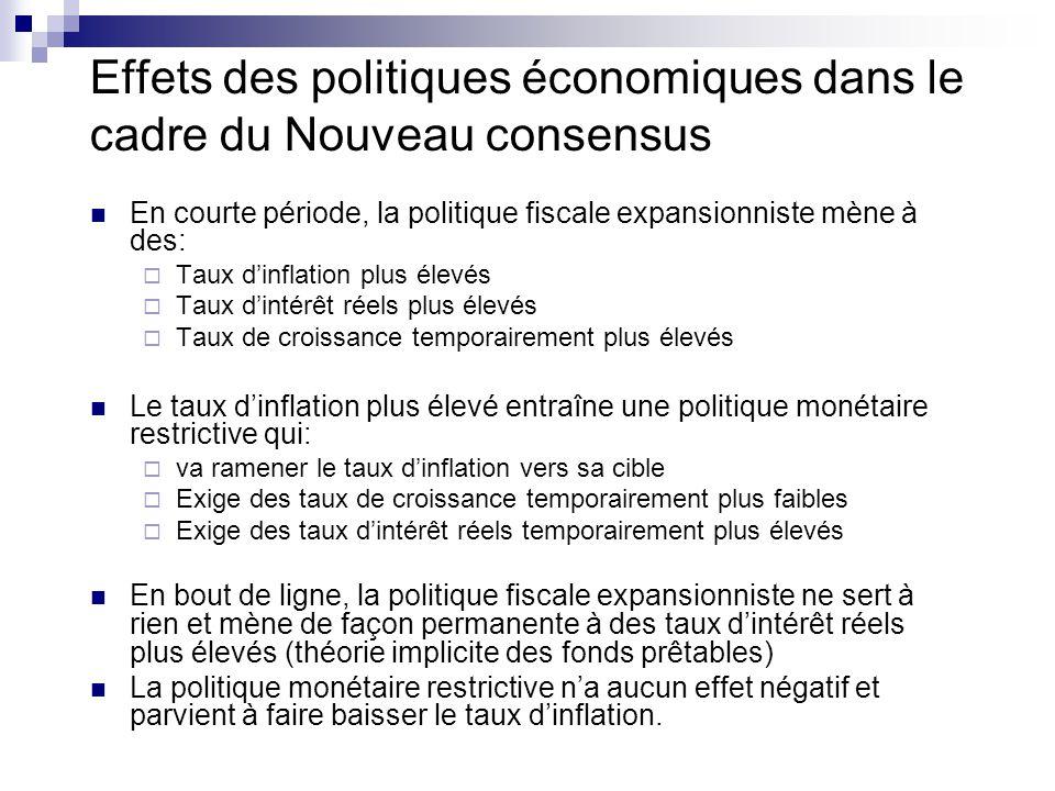 Effets des politiques économiques dans le cadre du Nouveau consensus