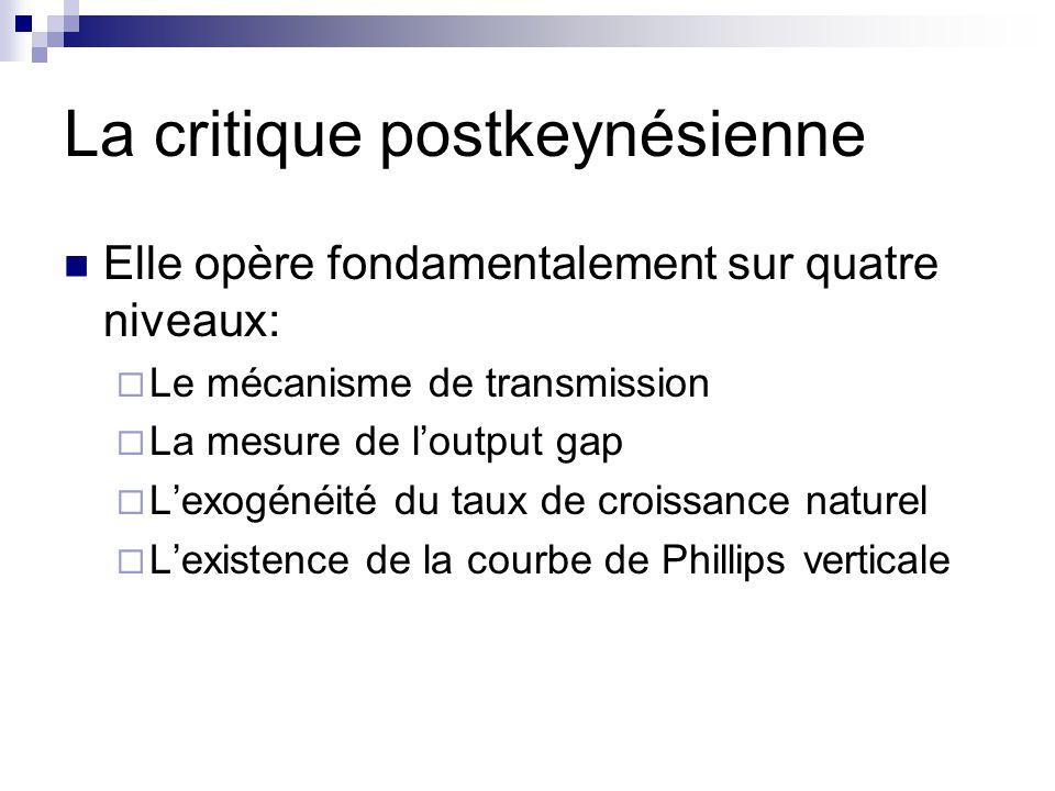 La critique postkeynésienne