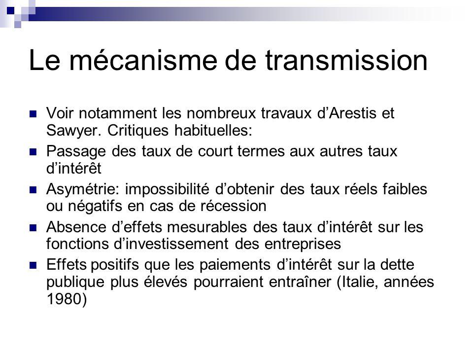 Le mécanisme de transmission