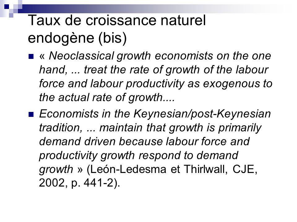 Taux de croissance naturel endogène (bis)