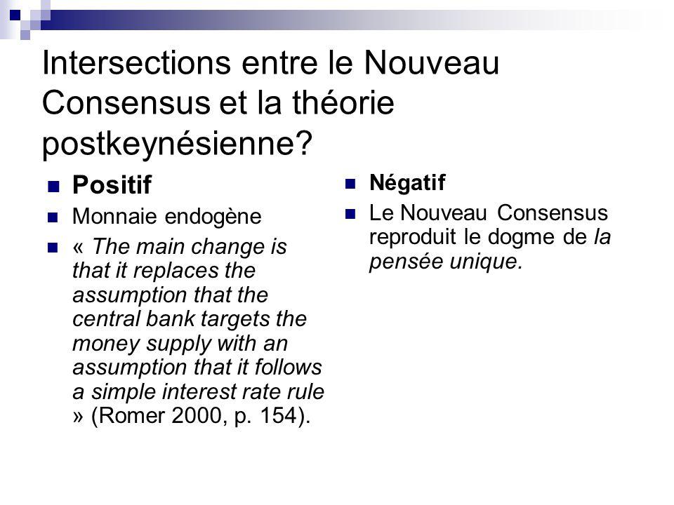 Intersections entre le Nouveau Consensus et la théorie postkeynésienne