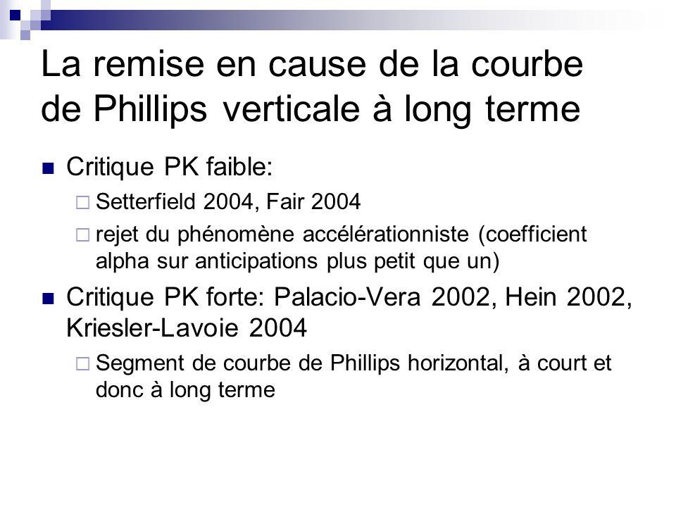La remise en cause de la courbe de Phillips verticale à long terme