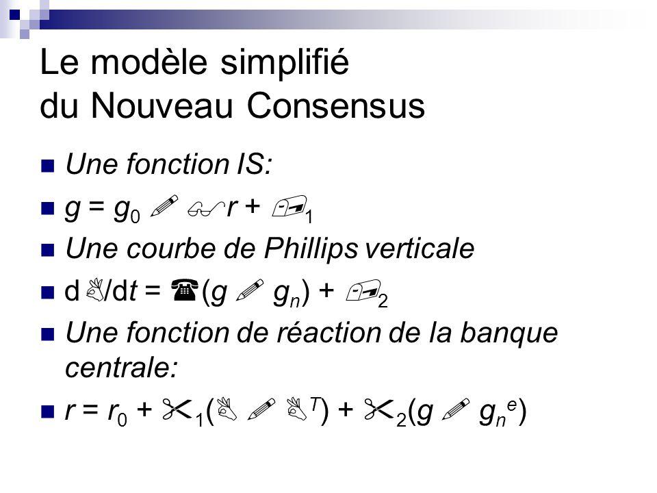Le modèle simplifié du Nouveau Consensus