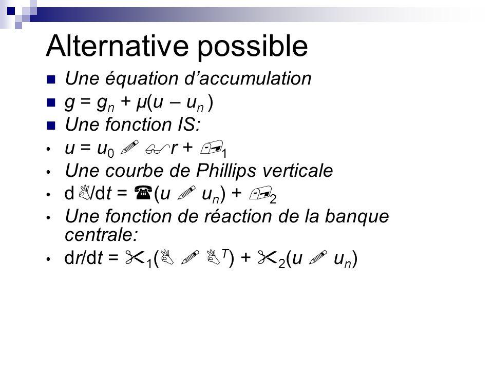 Alternative possible Une équation d'accumulation g = gn + µ(u – un )
