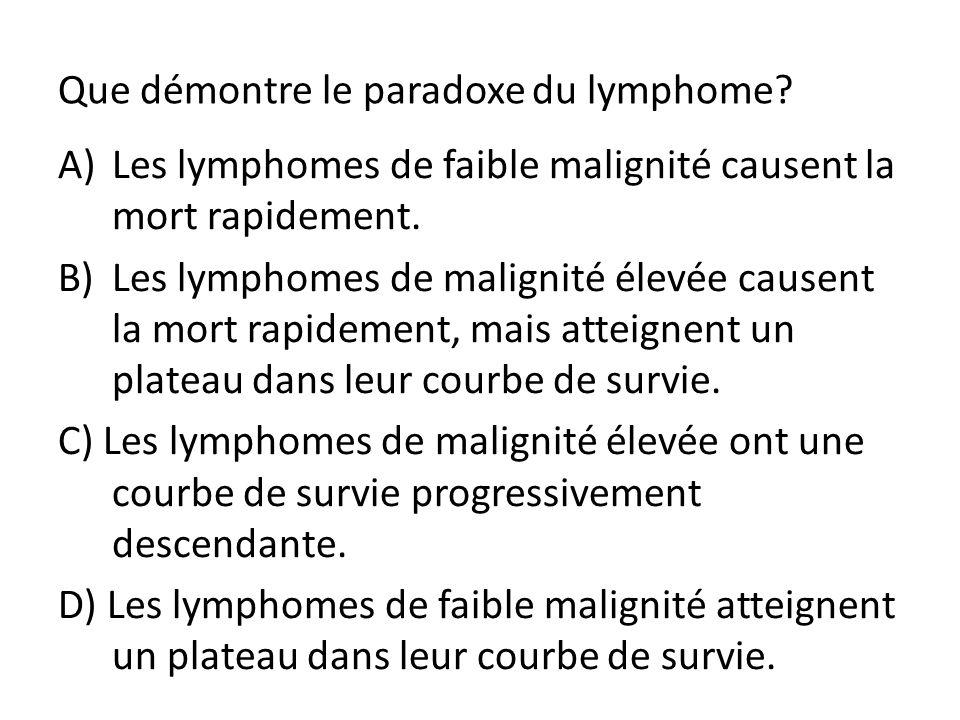 Que démontre le paradoxe du lymphome