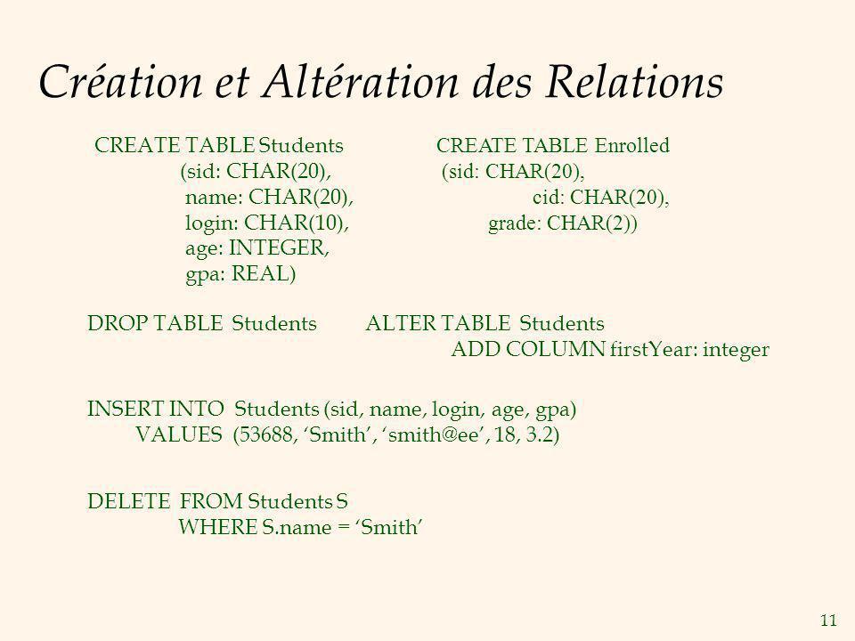 Création et Altération des Relations