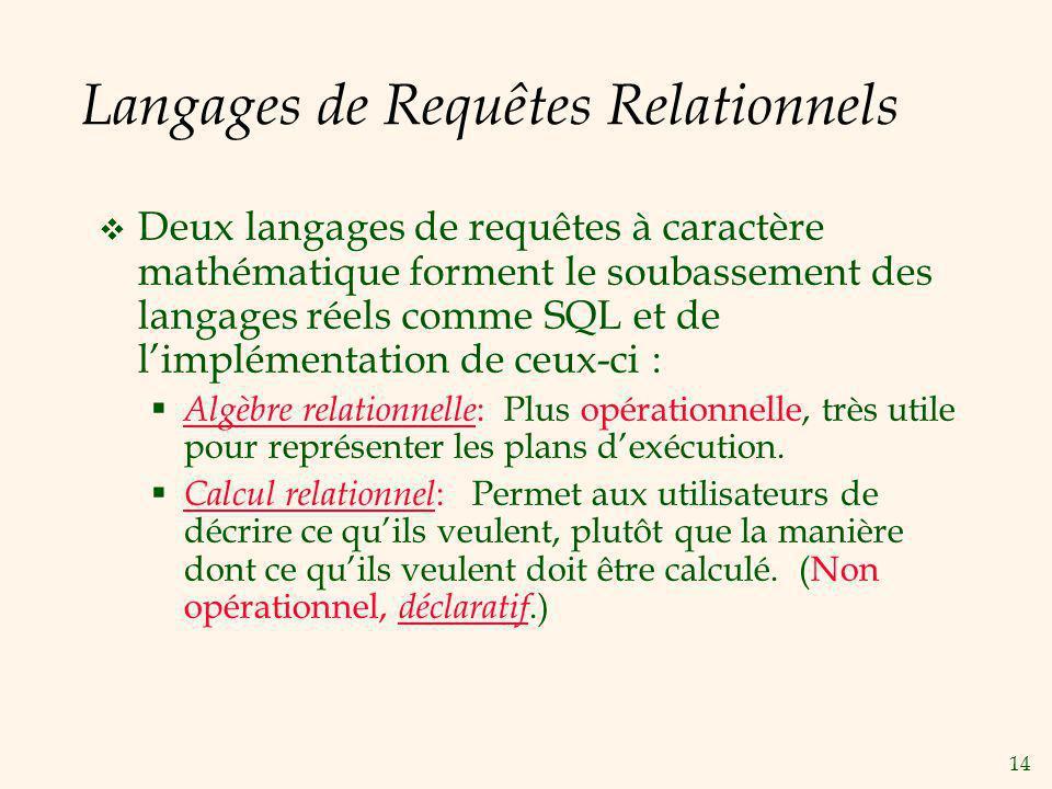 Langages de Requêtes Relationnels