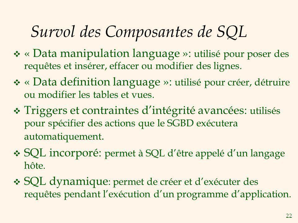 Survol des Composantes de SQL