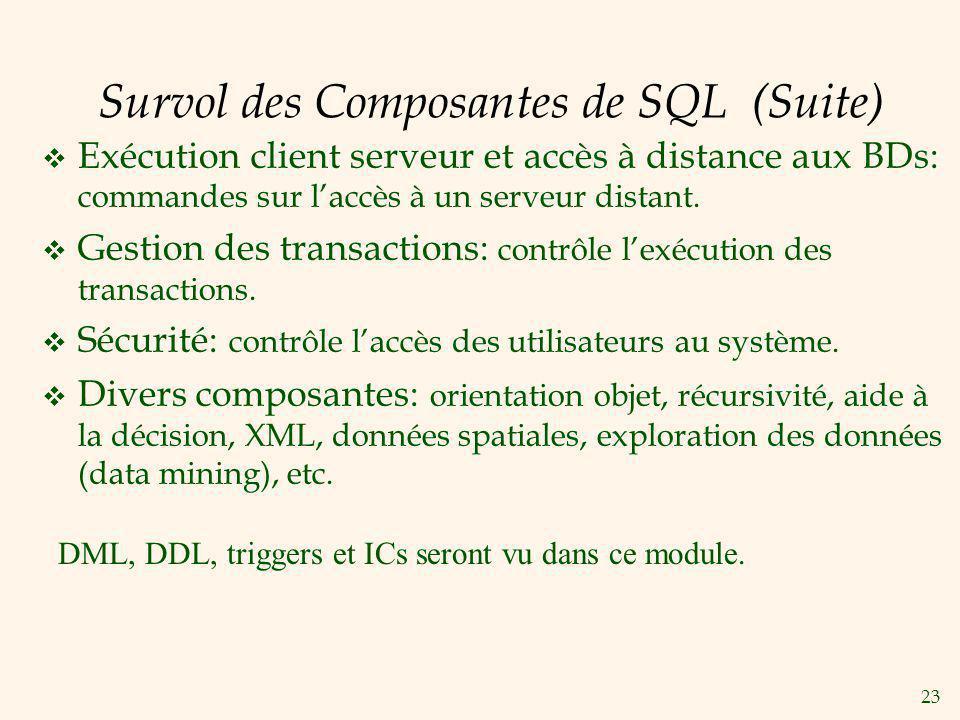 Survol des Composantes de SQL (Suite)