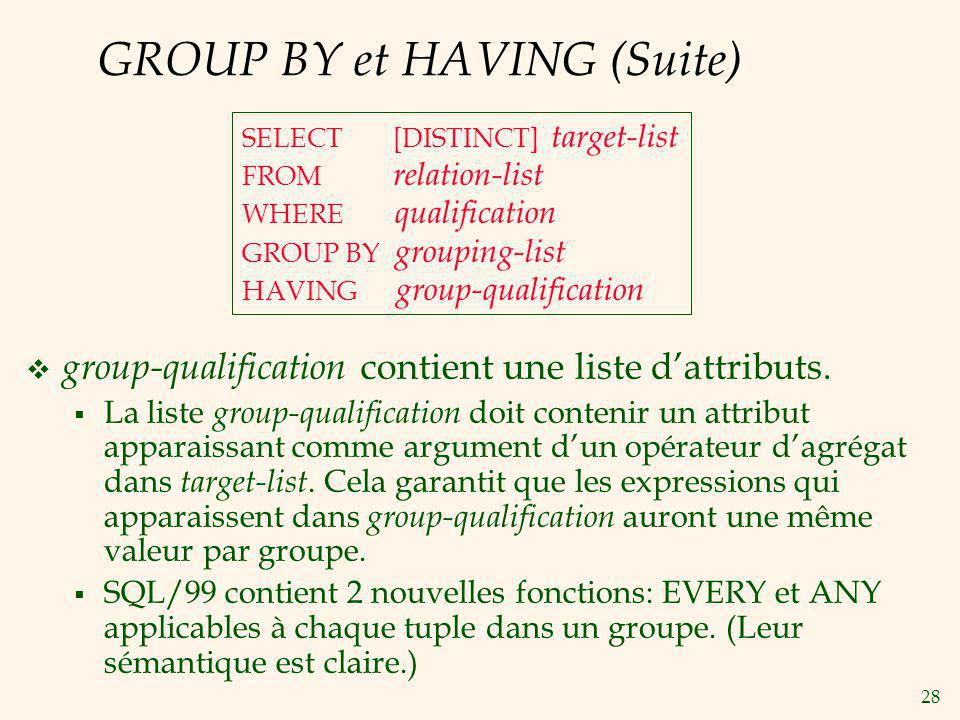 GROUP BY et HAVING (Suite)