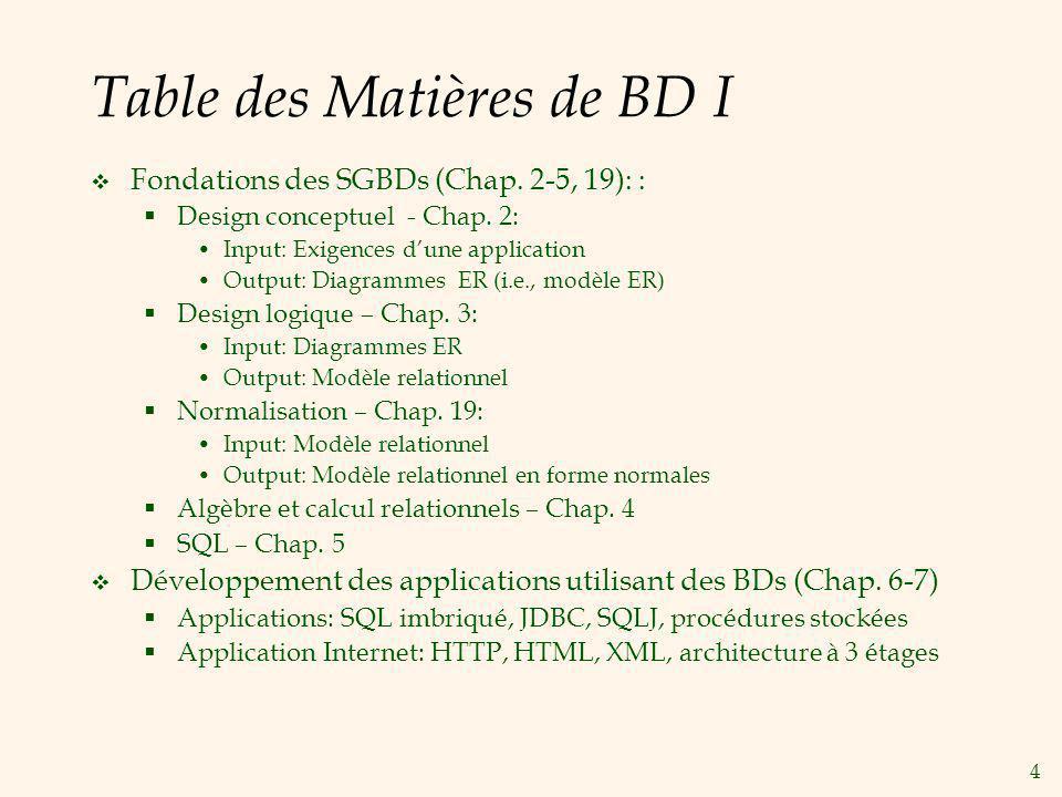 Table des Matières de BD I