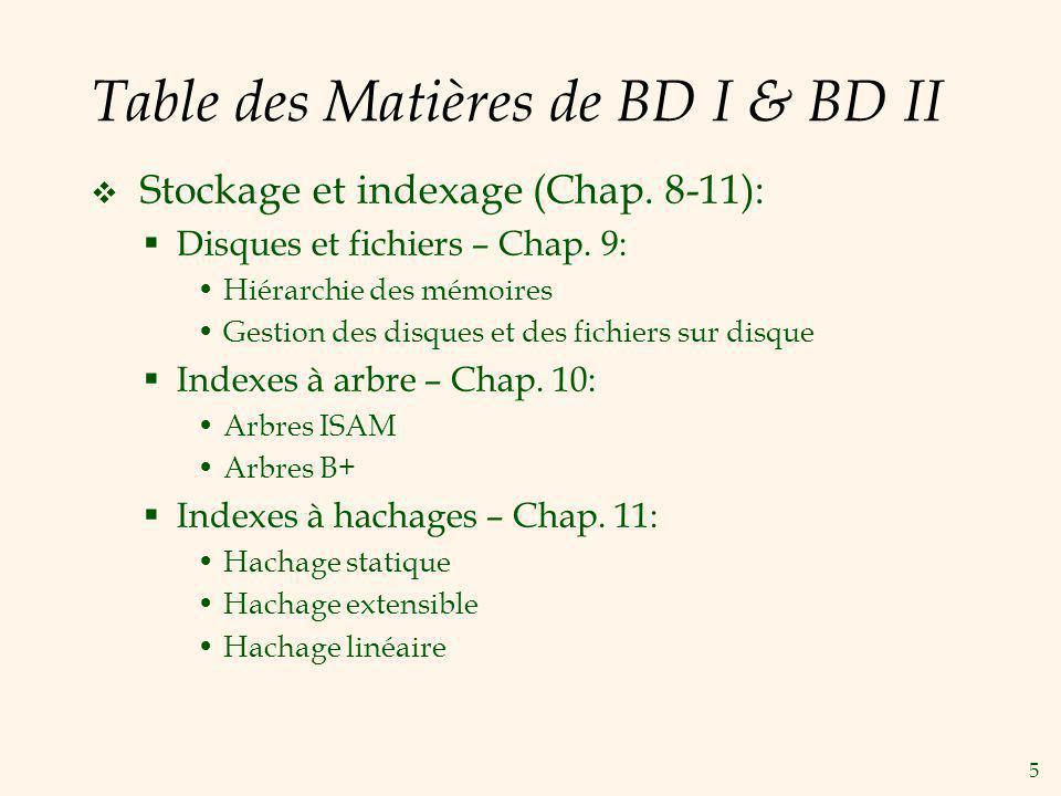Table des Matières de BD I & BD II