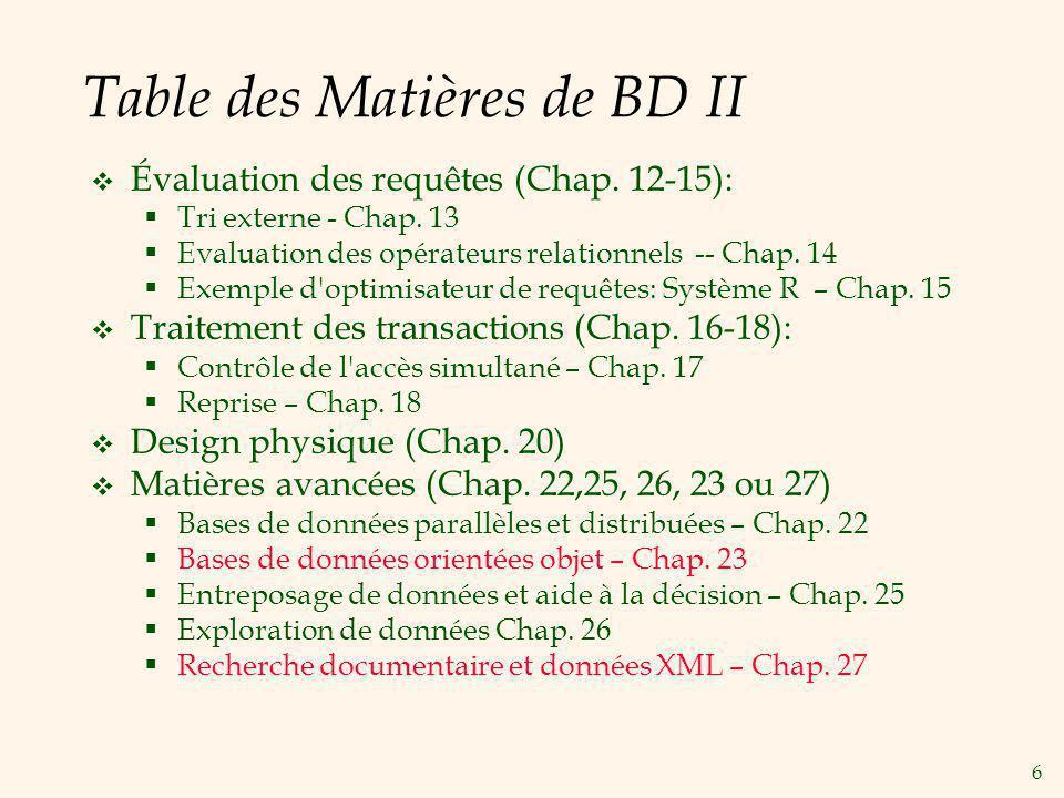 Table des Matières de BD II