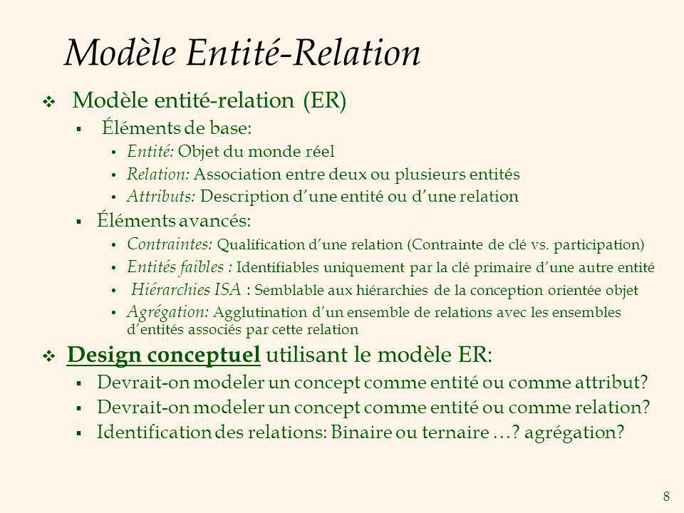 Modèle Entité-Relation