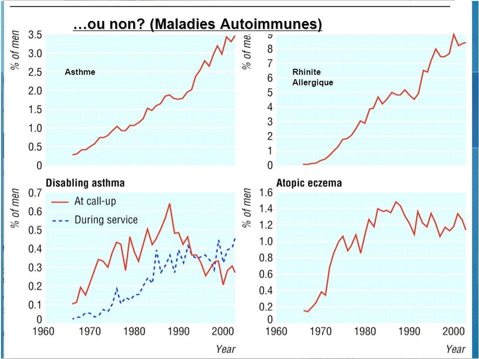 …ou non (Maladies Autoimmunes)