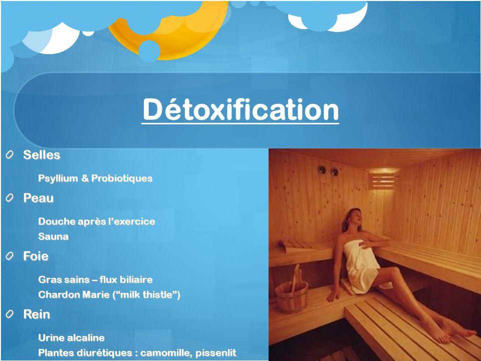 Détoxification Selles Peau Foie Rein Psyllium & Probiotiques