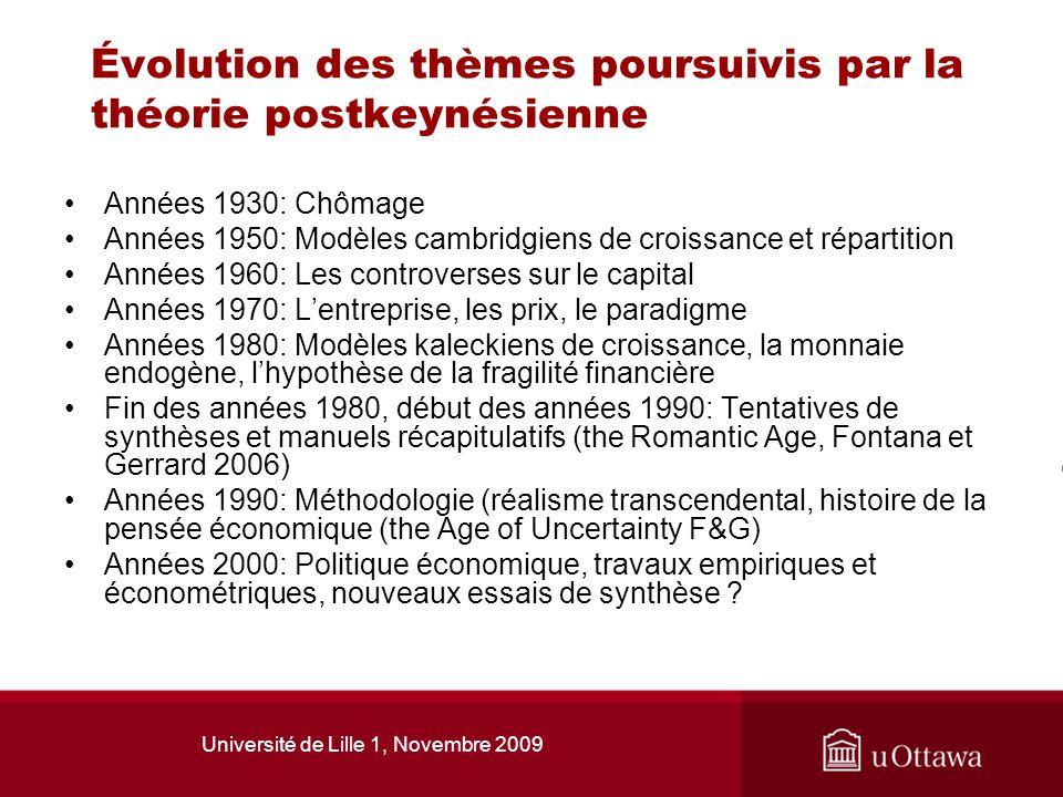 Évolution des thèmes poursuivis par la théorie postkeynésienne