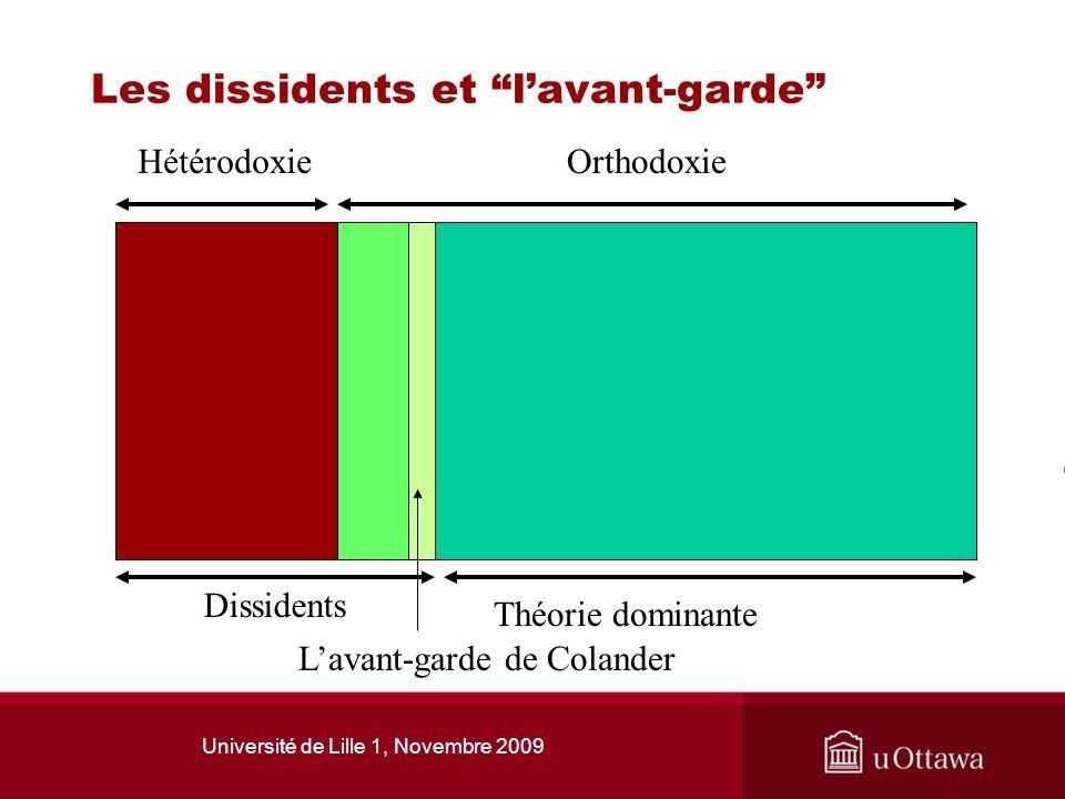 Les dissidents et l'avant-garde