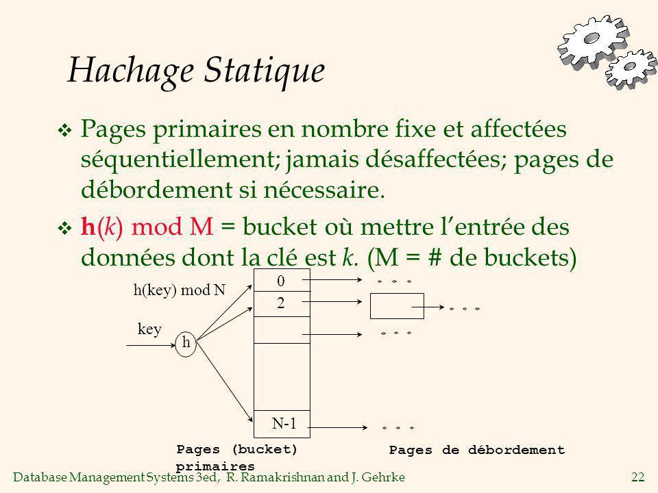 Hachage Statique Pages primaires en nombre fixe et affectées séquentiellement; jamais désaffectées; pages de débordement si nécessaire.