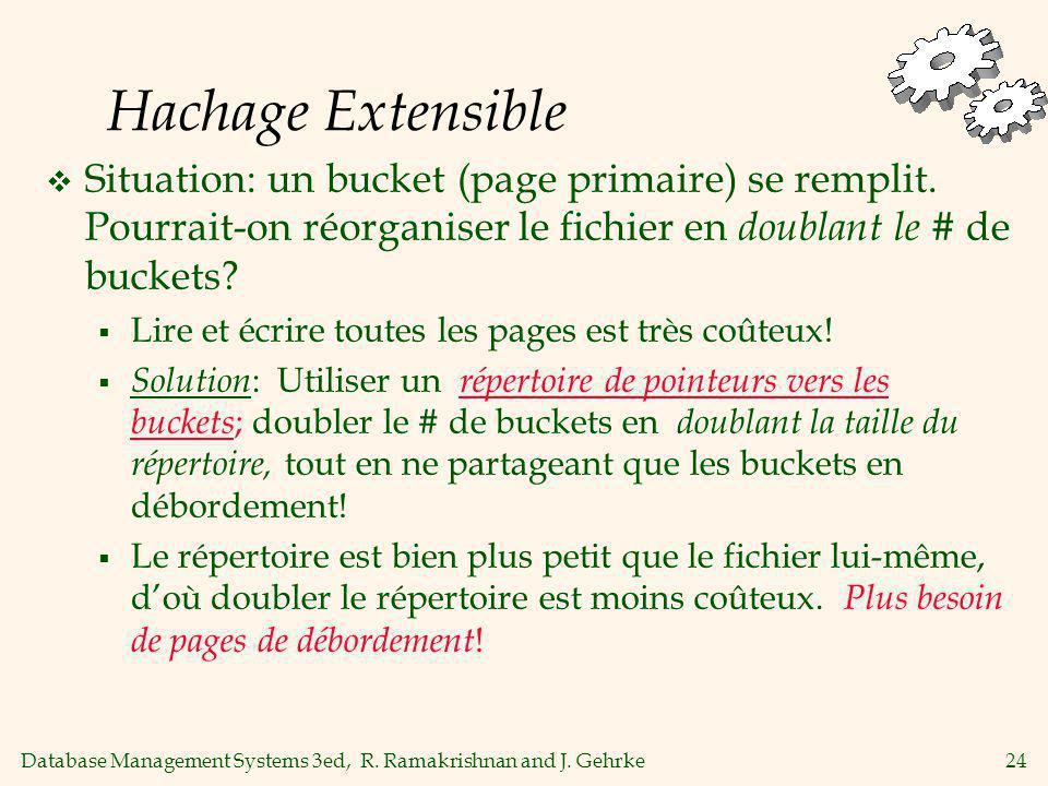 Hachage Extensible Situation: un bucket (page primaire) se remplit. Pourrait-on réorganiser le fichier en doublant le # de buckets