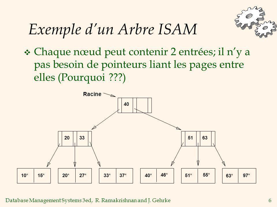 Exemple d'un Arbre ISAM