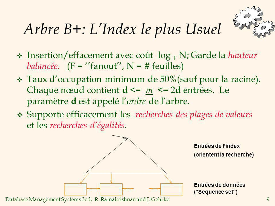 Arbre B+: L'Index le plus Usuel