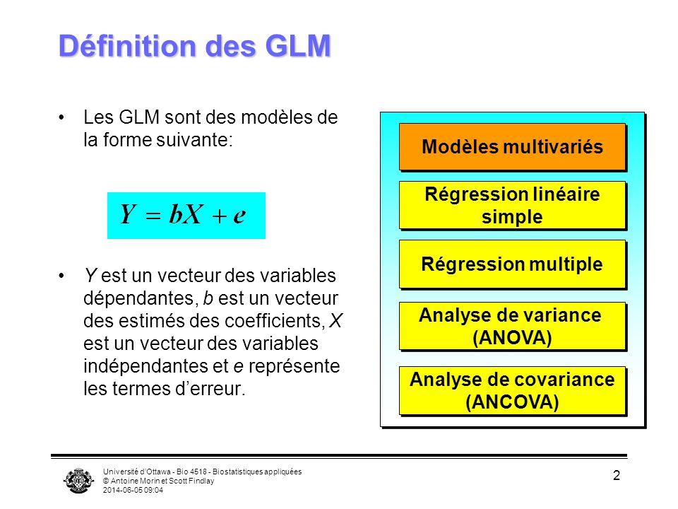 Définition des GLM Les GLM sont des modèles de la forme suivante: