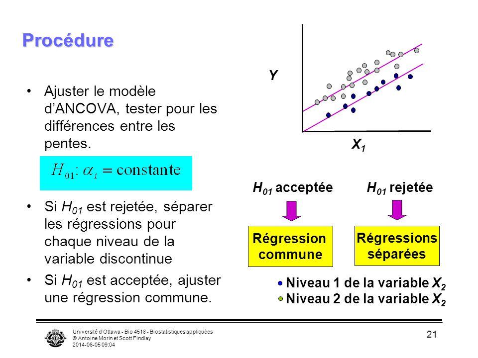 Procédure Y. Ajuster le modèle d'ANCOVA, tester pour les différences entre les pentes.
