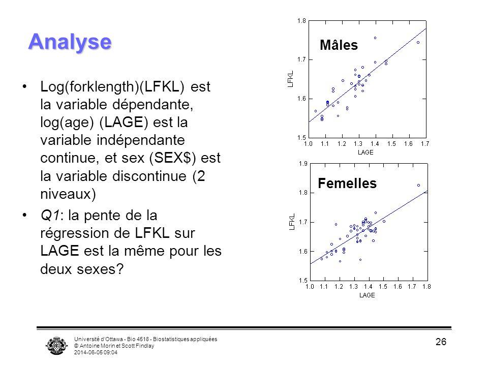 Analyse Mâles.