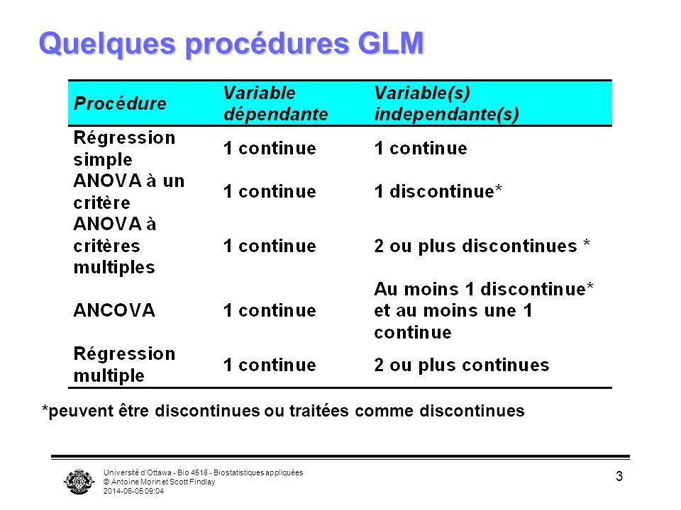 Quelques procédures GLM