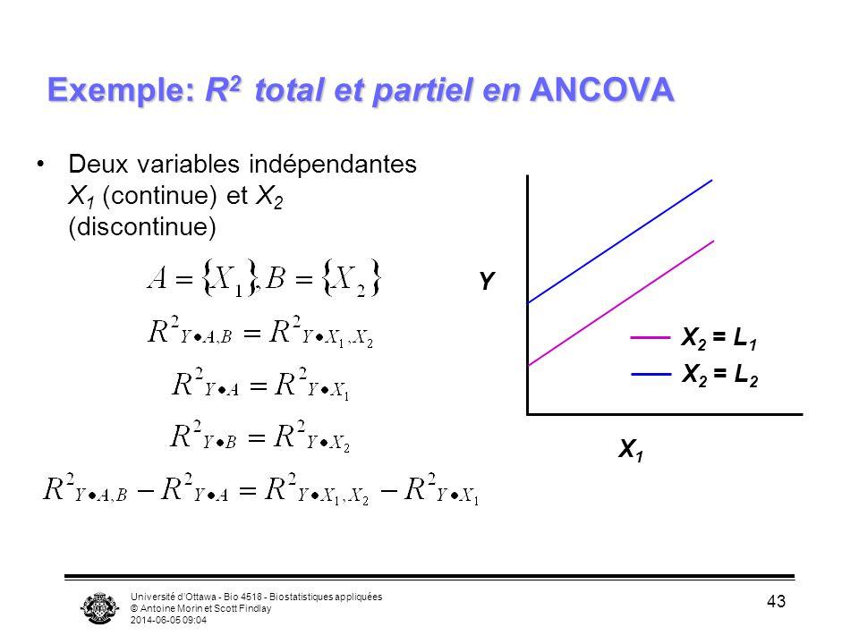 Exemple: R2 total et partiel en ANCOVA