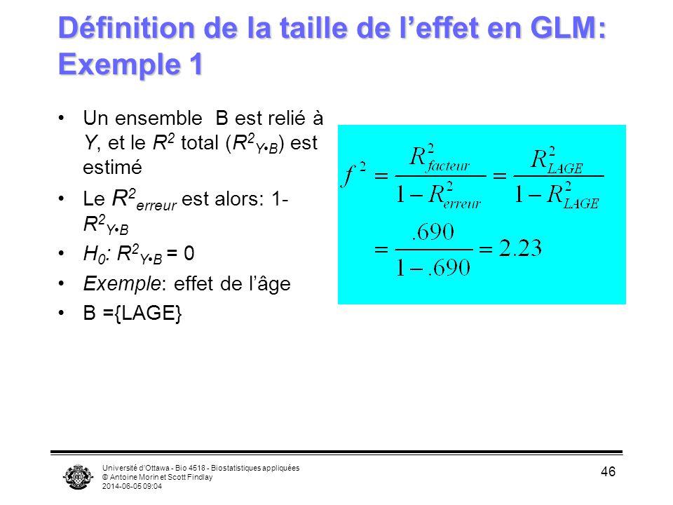 Définition de la taille de l'effet en GLM: Exemple 1