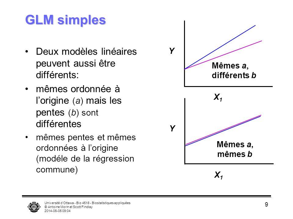 GLM simples Deux modèles linéaires peuvent aussi être différents: