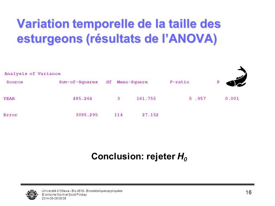 Variation temporelle de la taille des esturgeons (résultats de l'ANOVA)