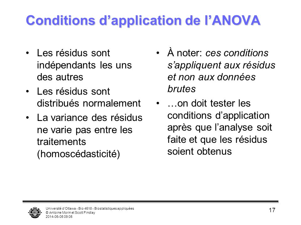 Conditions d'application de l'ANOVA