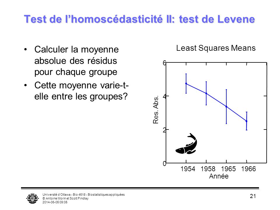 Test de l'homoscédasticité II: test de Levene