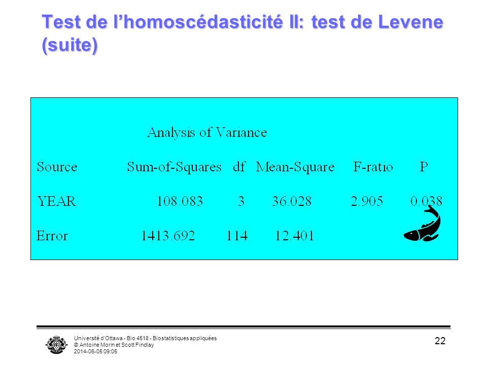 Test de l'homoscédasticité II: test de Levene (suite)