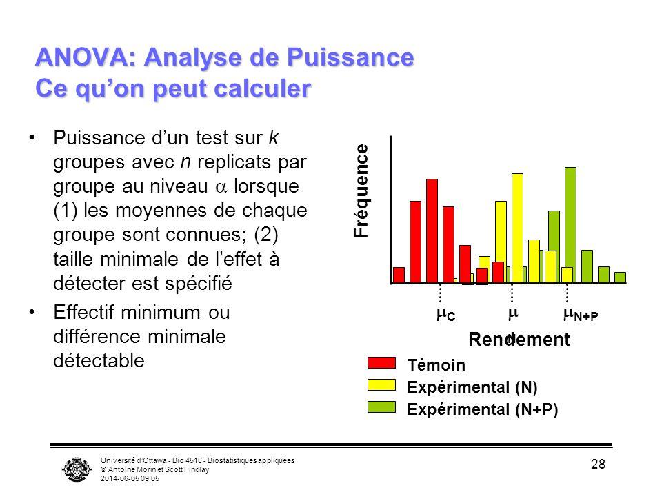 ANOVA: Analyse de Puissance Ce qu'on peut calculer