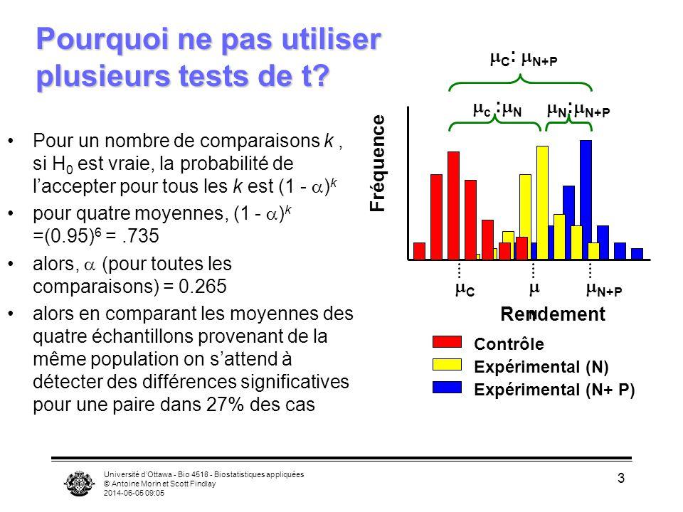 Pourquoi ne pas utiliser plusieurs tests de t