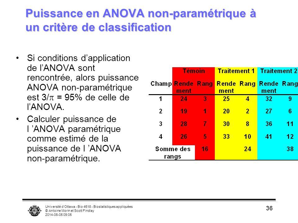 Puissance en ANOVA non-paramétrique à un critère de classification