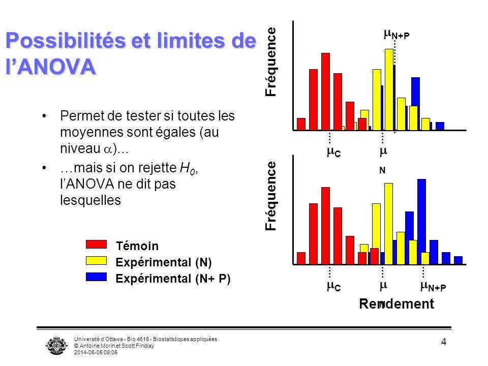 Possibilités et limites de l'ANOVA