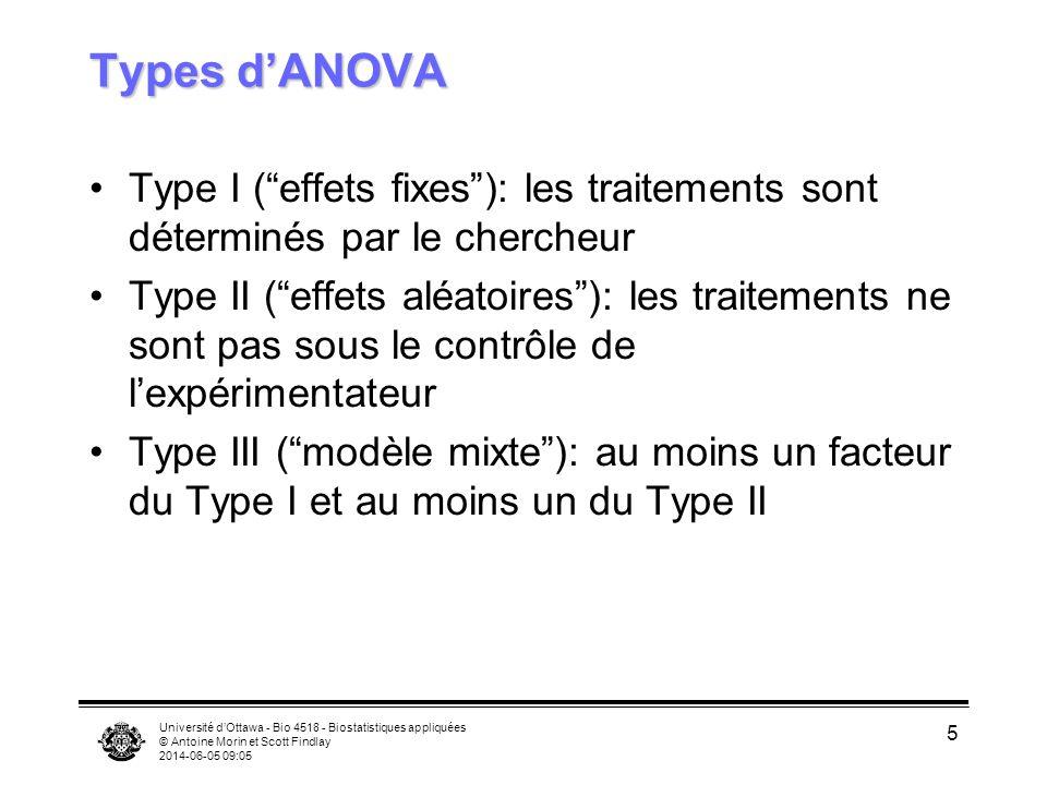 Types d'ANOVA Type I ( effets fixes ): les traitements sont déterminés par le chercheur.