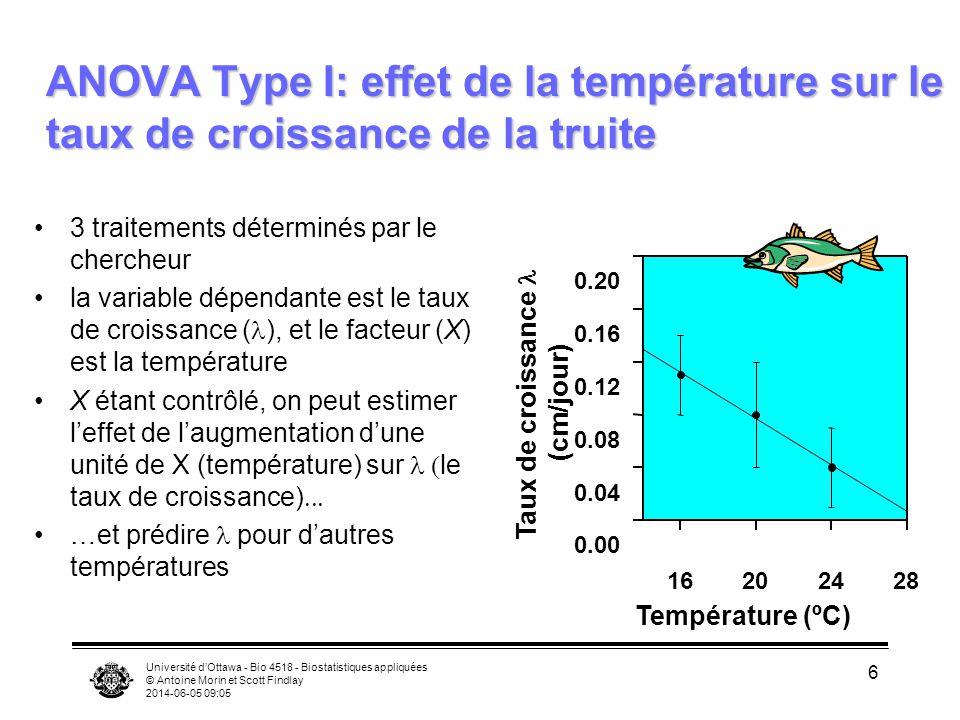 ANOVA Type I: effet de la température sur le taux de croissance de la truite