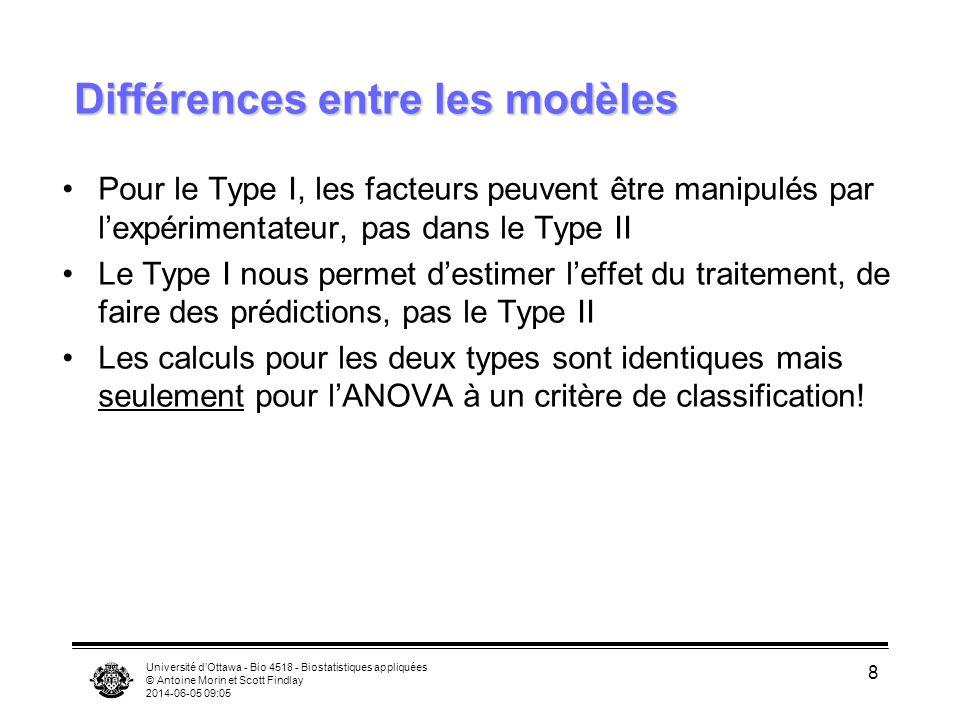 Différences entre les modèles