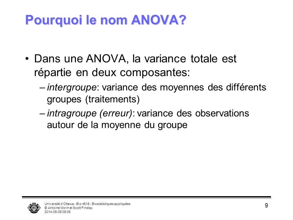 Pourquoi le nom ANOVA Dans une ANOVA, la variance totale est répartie en deux composantes: