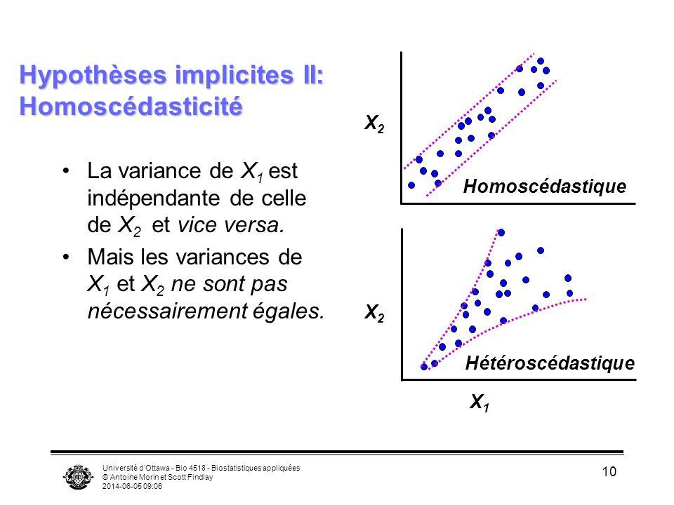 Hypothèses implicites II: Homoscédasticité
